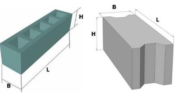 Фундаментные блоки: